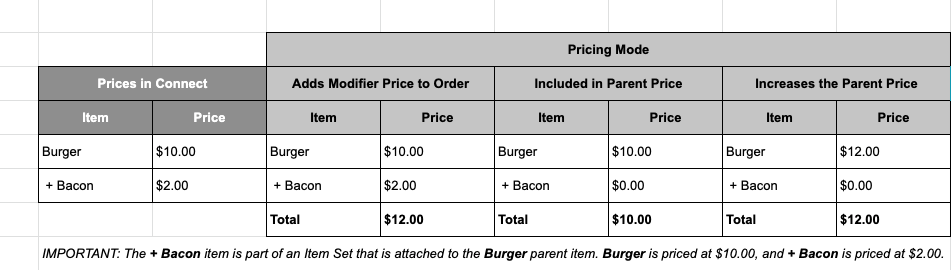 Pricing_Mode_Examples.png